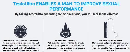 Testo-Ultra-Performance