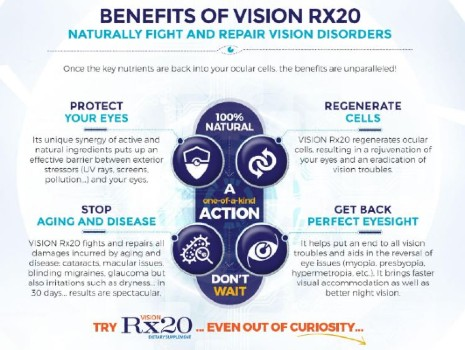Vision-RX20-benefits