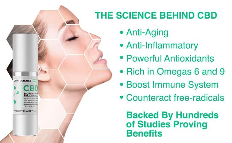 Skin-Science-cbd-Effects