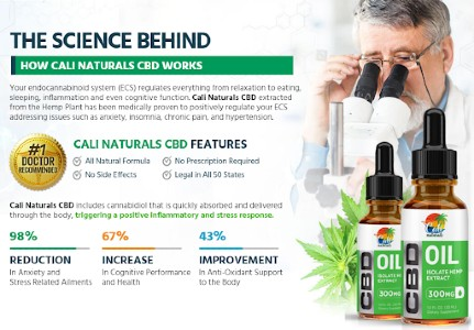 Cali-Natural-CBD-Oil-Benefits