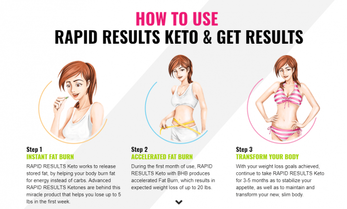 benefits-keto-rapid-Slim